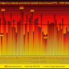 Temperaturni ekstremi u Crnoj Gori:  U Baru i Ulcinju 28°C