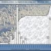 Triglav: Rekordno snježni prosinac