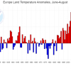 Europa: Rekordno toplo ljeto