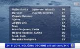 Kišni rekordi na početku kalendarske jeseni