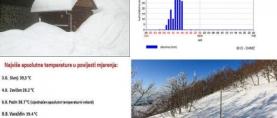 Svi meteorološki rekordi u 2013. godini