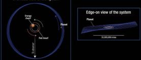 """Otkriven planet s """"nemogućim"""" godišnjim dobima"""