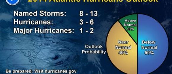 Atlantik očekuje mirna sezona uragana?