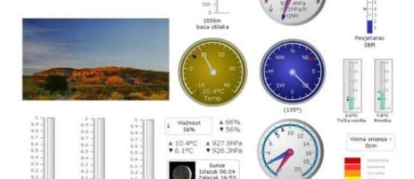 Promina dobila meteorološku postaju