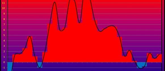 Iznad prosječna toplina (i) u siječnju 2015.