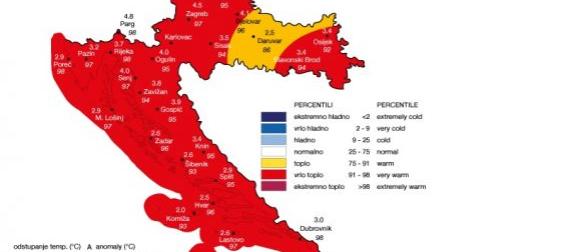DHMZ: Klimatska ocjena ožujka – Rekordno topli ožujak u Dubrovniku