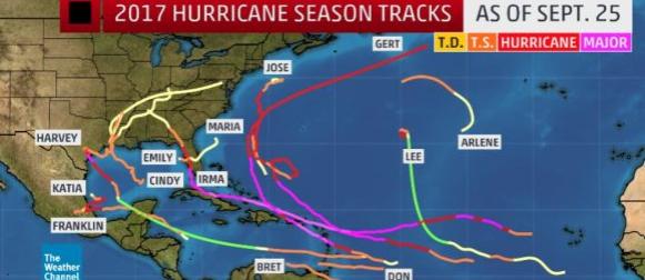 Rujan 2017: Najaktivniji tropski mjesec u znanoj povijesti na Atlantiku