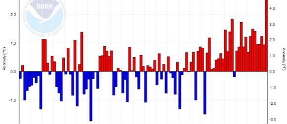 Europa: Rekordno topli svibanj