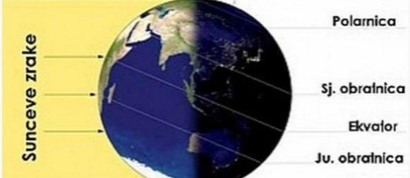 Zimski solsticij: Stigla i kalendarska zima